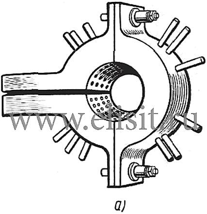 кольцевой индуктор для закалки одновременным методом