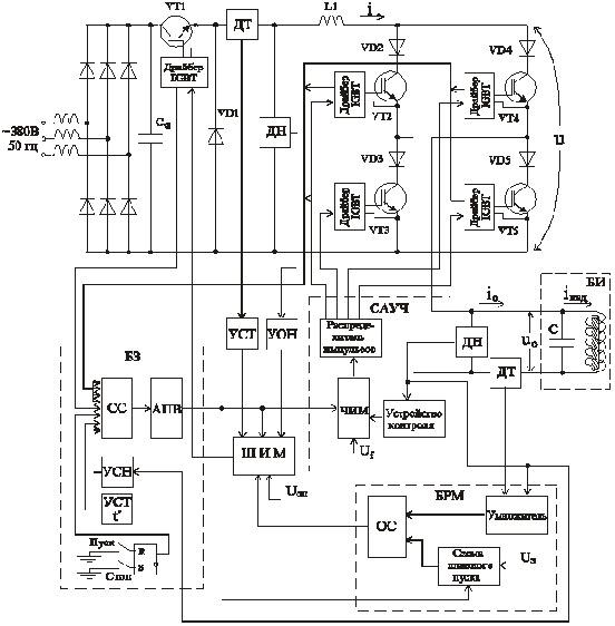 Схемы твч генераторов